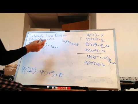 Extremely Large Numbers Part 10  -  Infinite Collapsing Ordinals