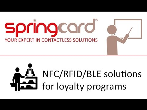 NFC/RFID/BLE solutions for loyalty programs