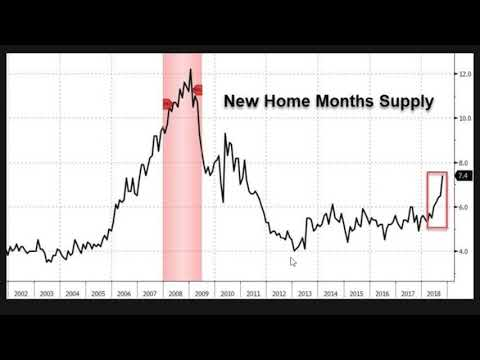 Housing Market Worsens As New Home Sales Collapse