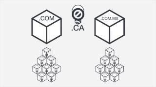 North America Unified Account (NAUA): Expand listings to Amazon.ca and Amazon.com.mx