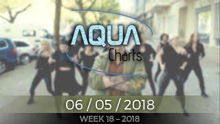 Aqua Charts • Top 100 • 06/05/2018