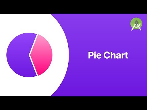 Create Pie Chart In Android Studio | Tutorial