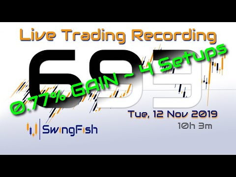 📈Day Trading #Forex LIVE [Tue, 12 Nov +0.767%] GBPJPY AUDUSD AUDJPY