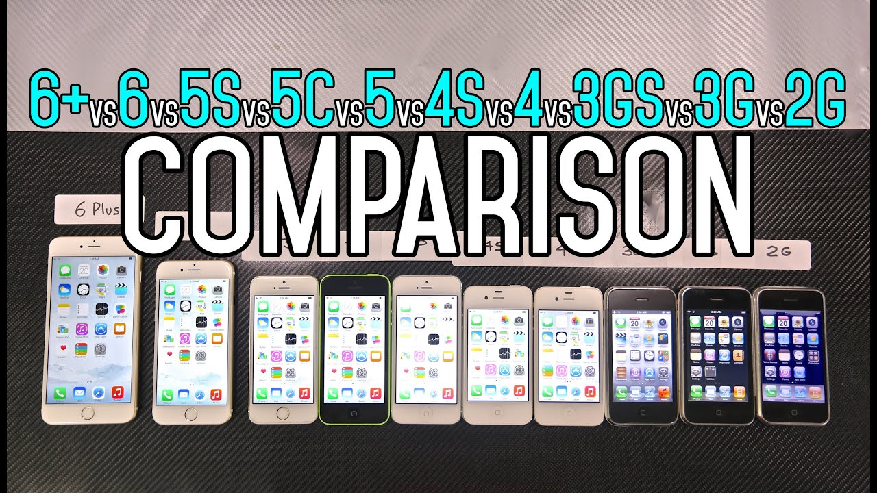 iphone 6 plus vs 6 vs 5s vs 5c vs 5 vs 4s vs 4 vs 3gs vs 3g vs 2g speed comparison test youtube. Black Bedroom Furniture Sets. Home Design Ideas