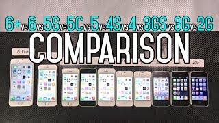 iPhone 6 Plus vs 6 vs 5S vs 5C vs 5 vs 4S vs 4 vs 3Gs vs 3G vs 2G Speed Comparison Test