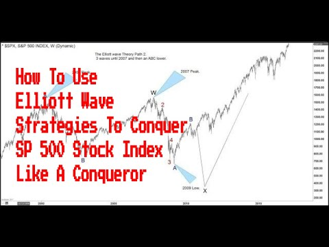 How To Use Elliott Wave Strategies To Conquer SP 500 Stock Index Like A Conqueror