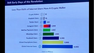 Crypto User Adoption 🍀 Facebook, Instagram, WeChat, WhatsApp 🇻🇳
