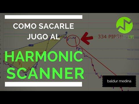 Como usar el Escaner de Patrones Armonicos?