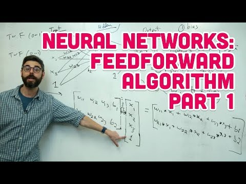 10.12: Neural Networks: Feedforward Algorithm Part 1 - The Nature of Code