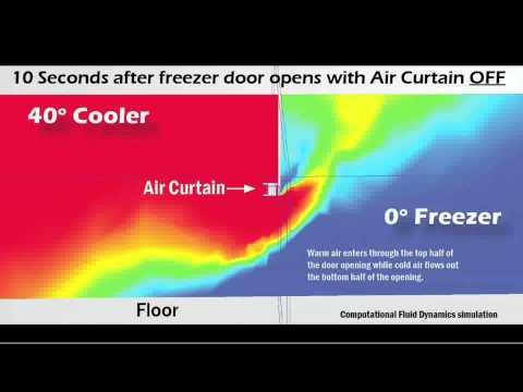 Cold Storage Air Curtain Solutions Youtube