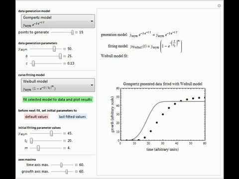 Comparison of Six Sigmoid Growth Curve Models