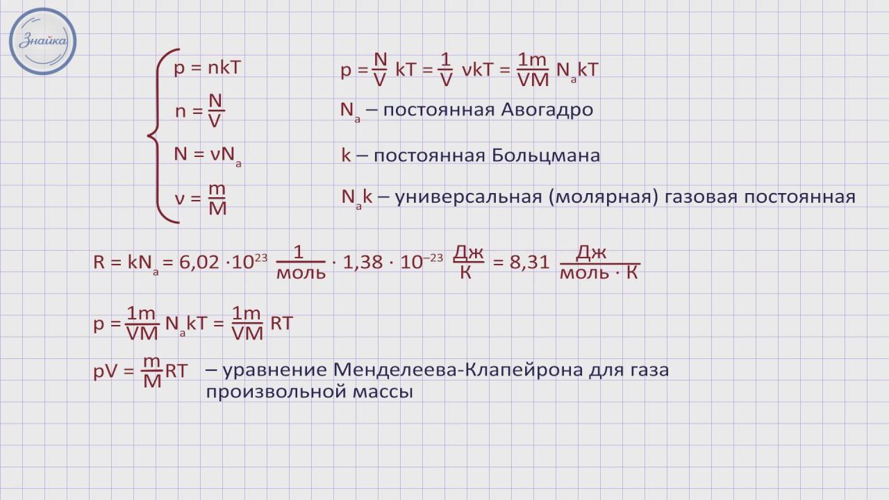 Решение задач по мкт идеального газа решения задач 1с
