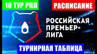 Футбол Российская премьер лига 2021 22 10 тур Расписание матчей Обзор турнирной таблицы РПЛ