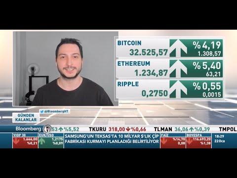 Bitcoin Fiyatı Hakkında Güncel Yorumlarım - BloombergHT