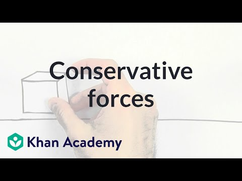 Conservative forces | Work and energy | Physics | Khan Academy