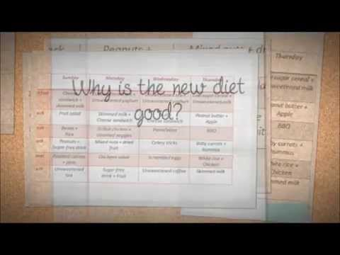 DIET ANALYSIS  PROJECT