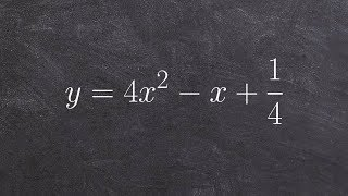 tutorial convert a quadratic to vertex form with fractions to graph ex 20 y 4x 2 x 1 4