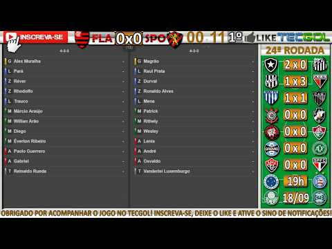 FLAMENGO 2x0 SPORT - NARRAÇÃO COMPLETA COM PARCIAIS DO CARTOLA FC!