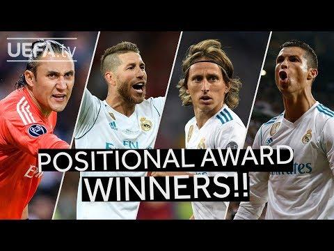 Ronaldo Penalties This Season