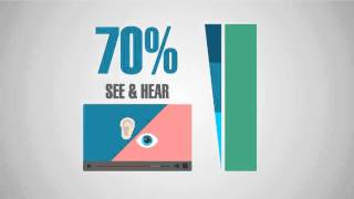 Sample Video Infographic