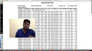 Forexgurukul hindi