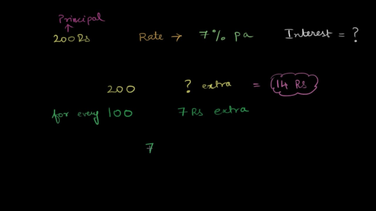 hight resolution of Finding simple interest for one year (video)   Khan Academy