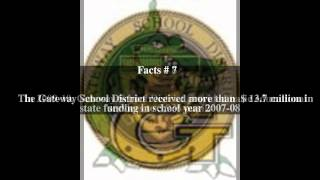 Gambar cover Gateway School District Top # 11 Facts