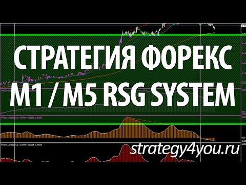 Стратегия форекс M1 / M5 RSG System