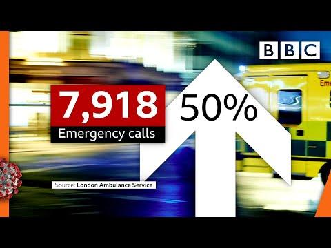 Covid-19: Hospitals Face 'pressure' As Coronavirus Cases Rise 🔴 @BBC News Live - BBC