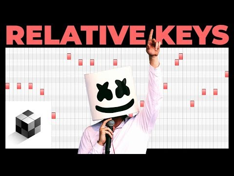 "Relative Major/Minor Keys - Music Theory from Marshmello ""Happier"" (ft. Bastille)"