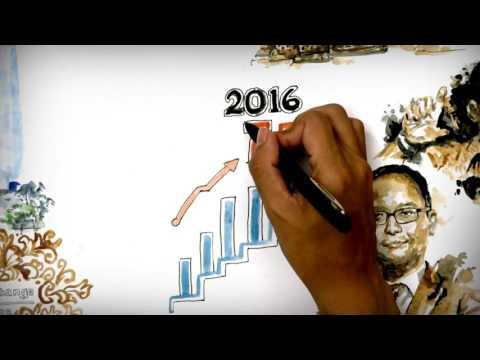 Syailendra Video Scribble