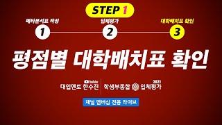 2021 수시 대입 커리큘럼 STEP ➊   ③ 결과 …