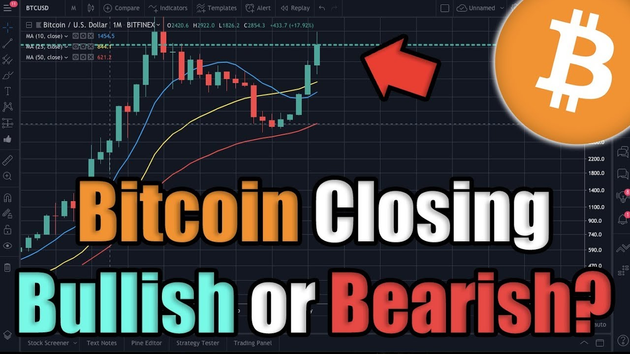 Bitcoin Is About to Close BULLISH or BEARISH...And What's Next? | Craig Wright CRYING | Crypto
