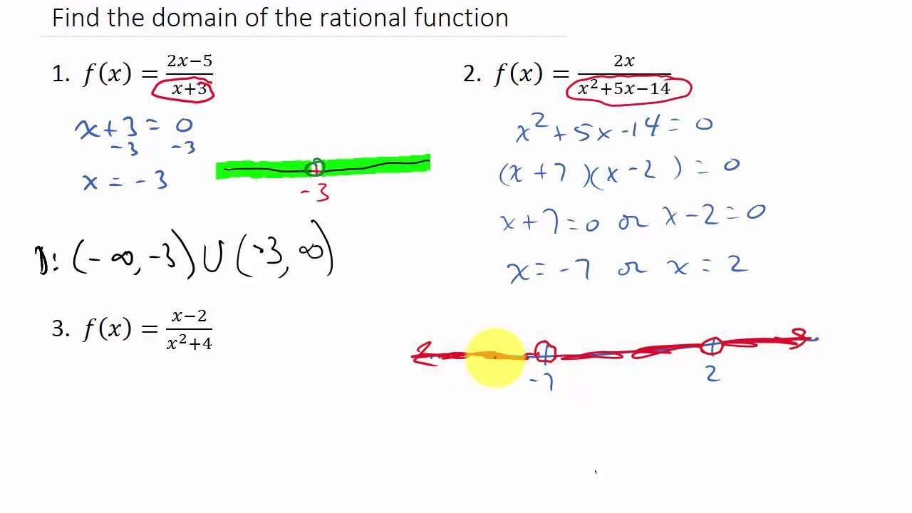 Finding Domain Of A Rational Function Youtube