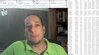 Punto Nueve - Noticias Forex del 28 de Junio del 2021
