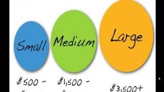 التسعير وكيفية ضبط التكلفة للمنتج - Price