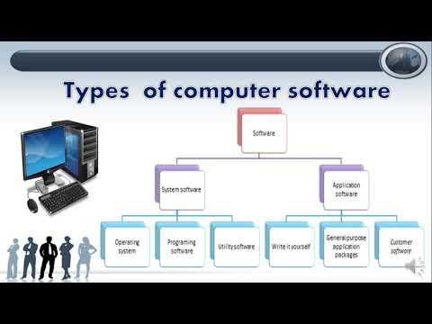 PPT PRESENTATION COMPUTER SOFTWARE