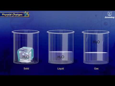 Types of Changes - Physical and Chemical | Science Experiments | Periwinkle