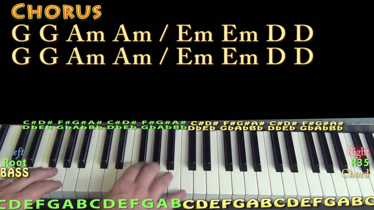Love on the brain rihanna piano lesson chord chart g am em d f love on the brain rihanna piano lesson chord chart g am em d f youtube hexwebz Image collections