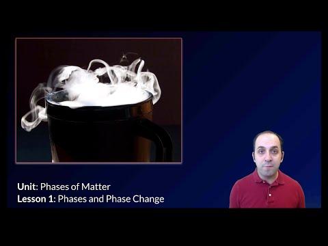 K-Chem 3.1: Phases & Phase Changes