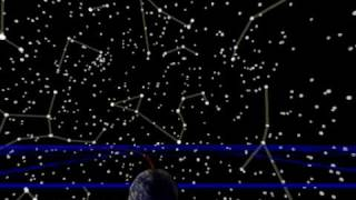 Stellar Parallax and the Celestial Sphere