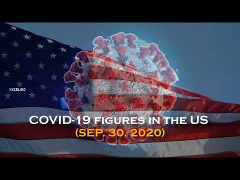 COVID-19 figures in the United States (Sep. 30 2020)