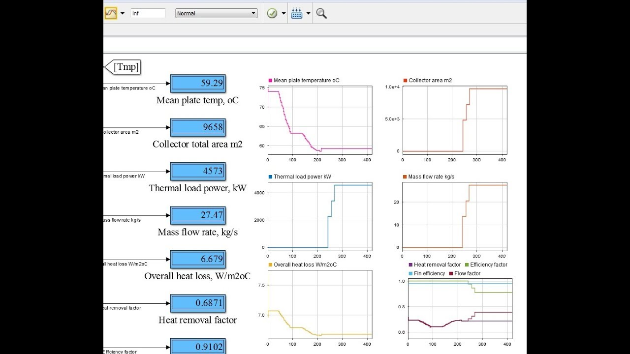 Flat Plate Solar Collector Data Extraction | Matlab | Simulink Model