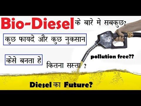 Biodiesel in Hindi