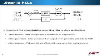 Class 10: PLLs and jitter - Clock Jitter and Phase-locked Loops tutorial