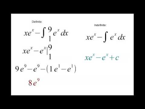 Integration by parts song~~~♪