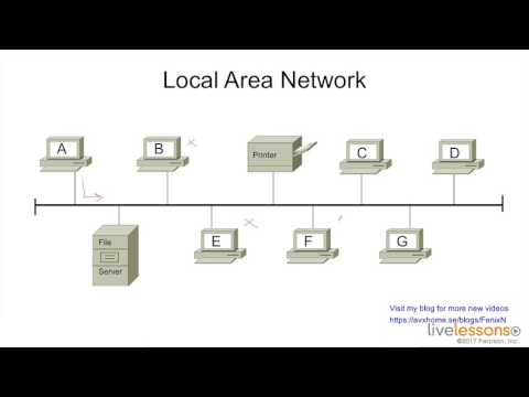 1 3 How to Interpret Network Diagrams   CCNA Data Center DCI