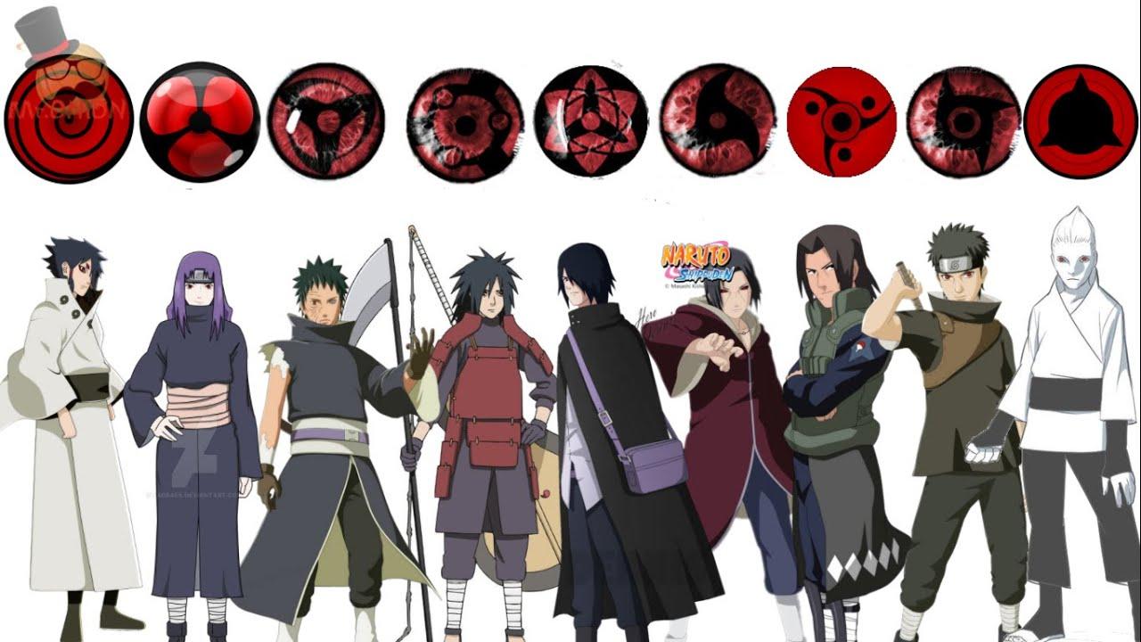 Naruto Sharingan All Form Ability