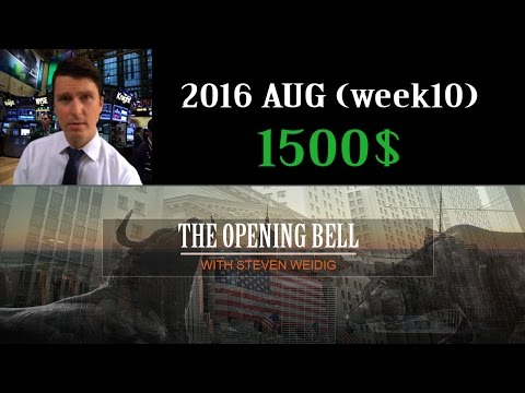 Live Trading Room Emini S&P 500 2016 August (week10)