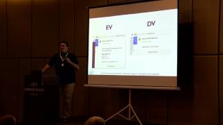 Let's Encrypt (SSL) en MikroTik